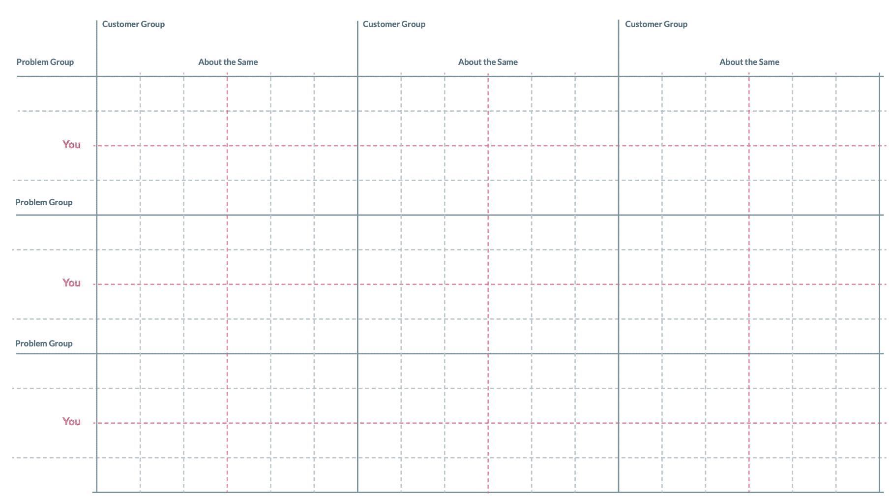 value proposition matrix